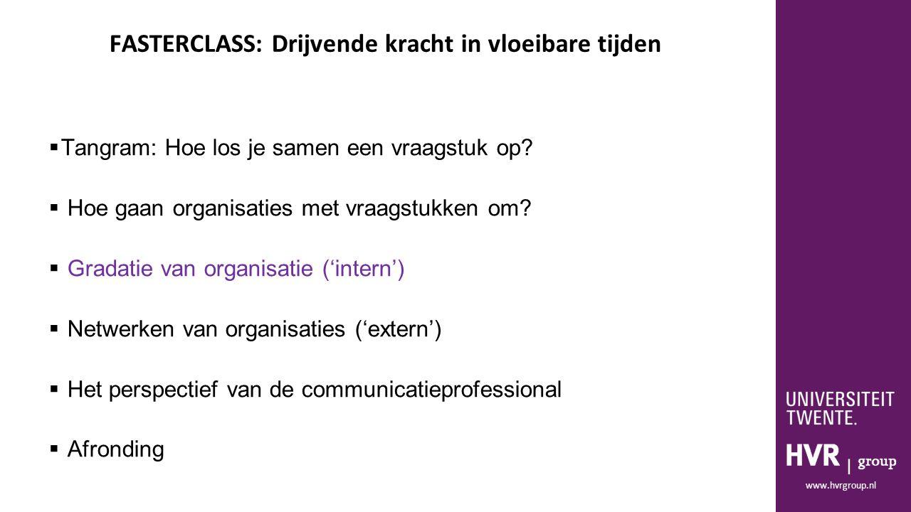 www.hvrgroup.nl  Tangram: Hoe los je samen een vraagstuk op?  Hoe gaan organisaties met vraagstukken om?  Gradatie van organisatie ('intern')  Net