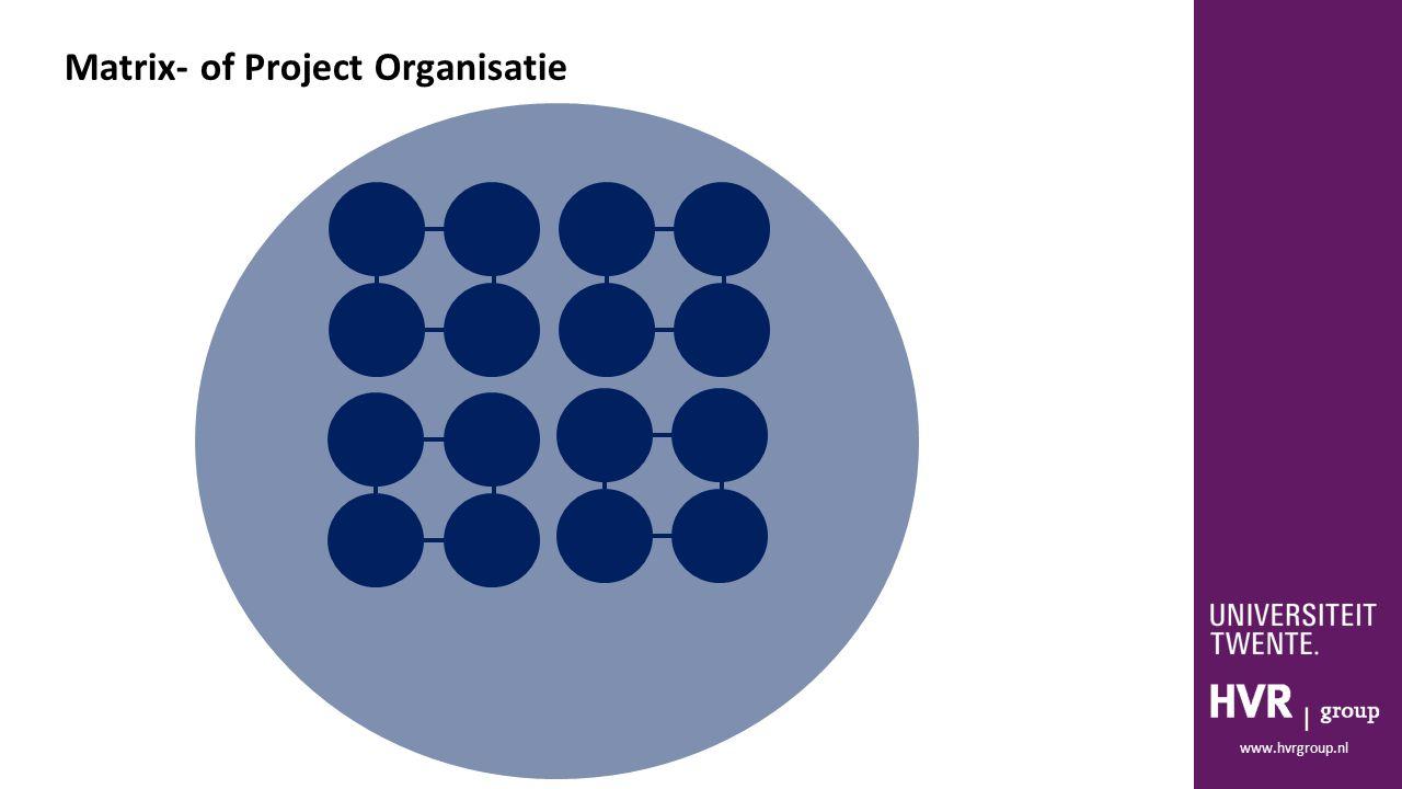 www.hvrgroup.nl Matrix- of Project Organisatie
