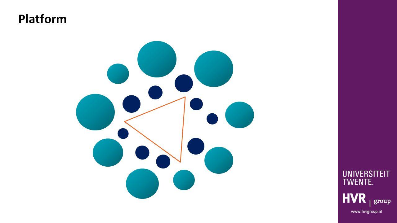 www.hvrgroup.nl Platform