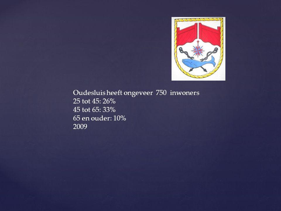Oudesluis heeft ongeveer 750 inwoners 25 tot 45: 26% 45 tot 65: 33% 65 en ouder: 10% 2009