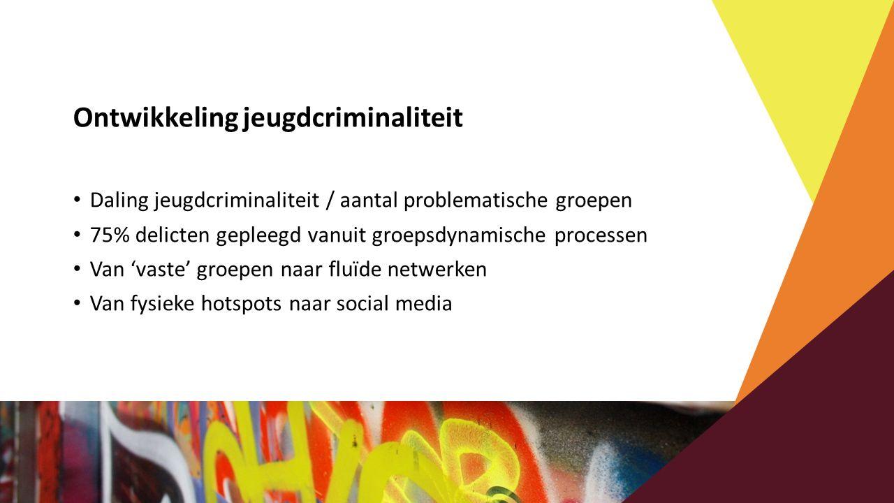 Ontwikkeling jeugdcriminaliteit Daling jeugdcriminaliteit / aantal problematische groepen 75% delicten gepleegd vanuit groepsdynamische processen Van