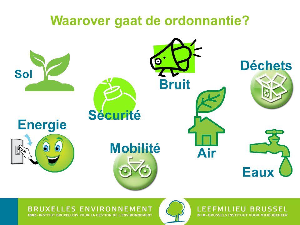 Voorbeeld : Spuitcabine : luchtrecyclage = uitstekend voor het milieu maar verboden voor de bescherming van de werknemers, dus we mogen dit niet opleggen (ARAB) Andere voorbeelden:  Geluidshinder beperken tot nul  economie  Zeer hoge schouw bouwen  stedenbouw