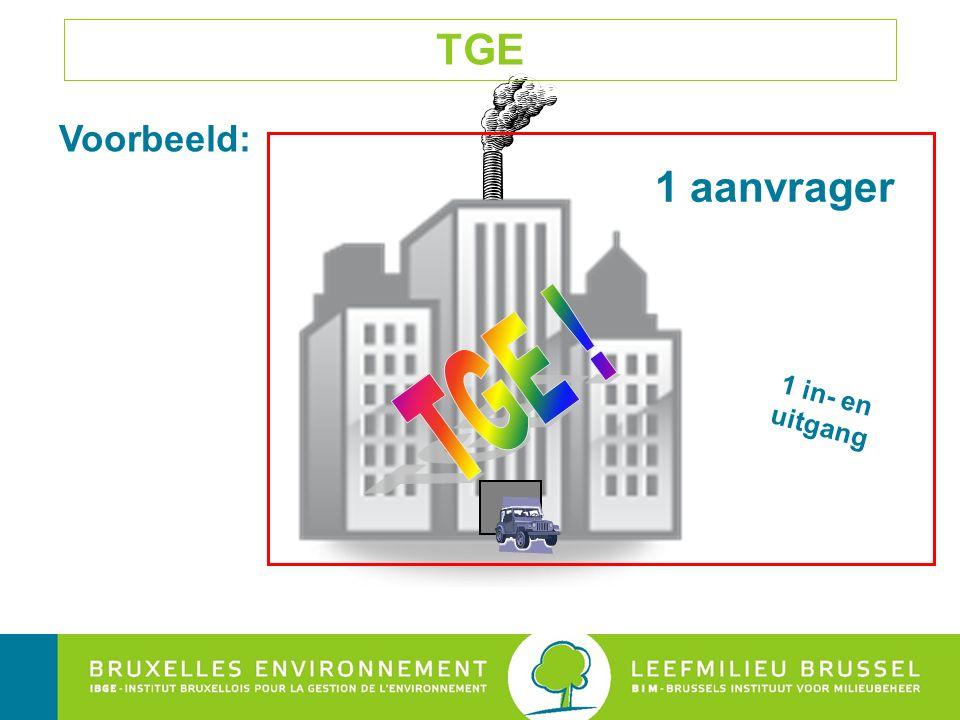 TGE Voorbeeld: Aanvrager A Aanvrager B 2 in- en uitgangen