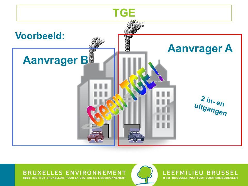 TGE Voorbeeld: 1 aanvrager