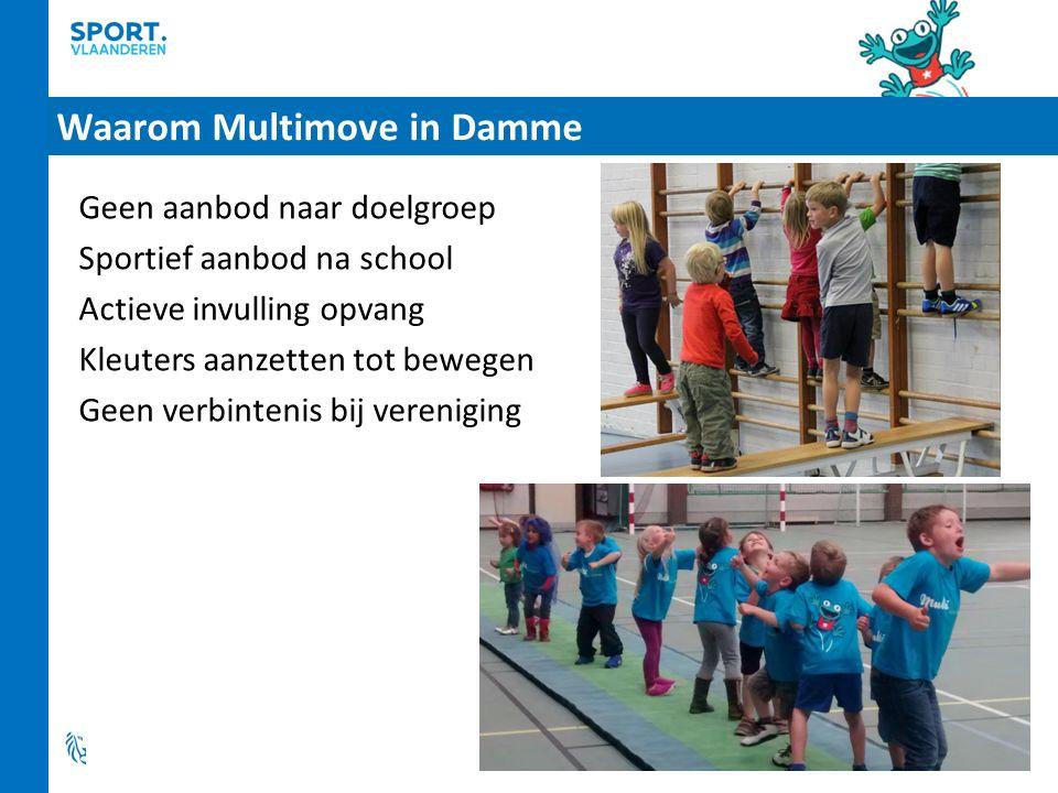 Waarom Multimove in Damme Geen aanbod naar doelgroep Sportief aanbod na school Actieve invulling opvang Kleuters aanzetten tot bewegen Geen verbintenis bij vereniging