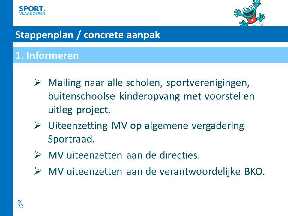 Stappenplan / concrete aanpak  Mailing naar alle scholen, sportverenigingen, buitenschoolse kinderopvang met voorstel en uitleg project.