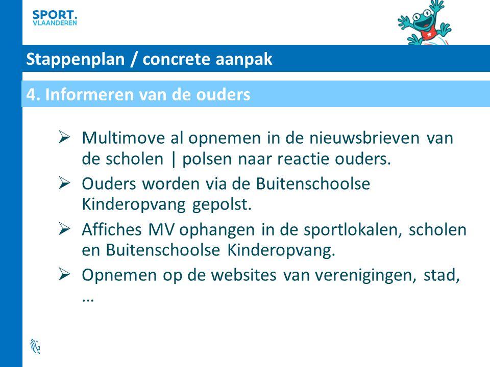 Stappenplan / concrete aanpak  Multimove al opnemen in de nieuwsbrieven van de scholen | polsen naar reactie ouders.