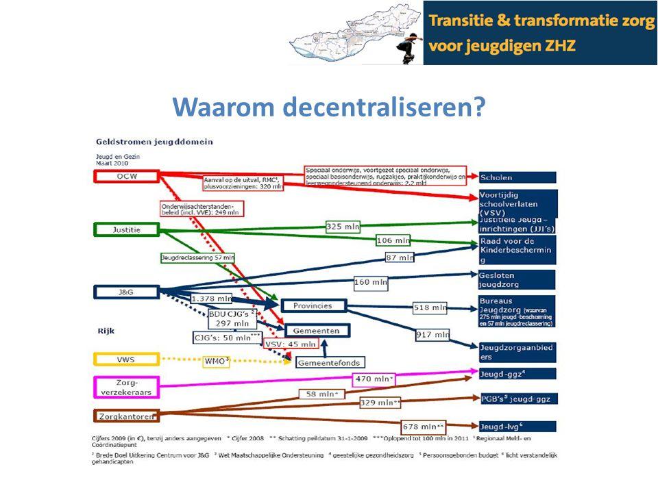 Waarom decentraliseren?