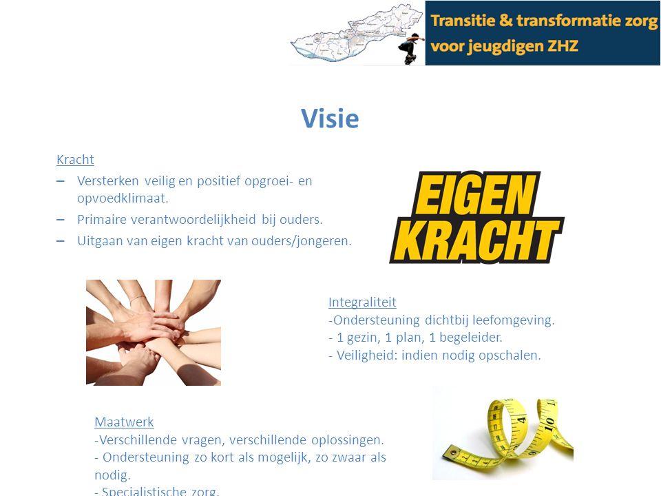 Visie Kracht – Versterken veilig en positief opgroei- en opvoedklimaat.