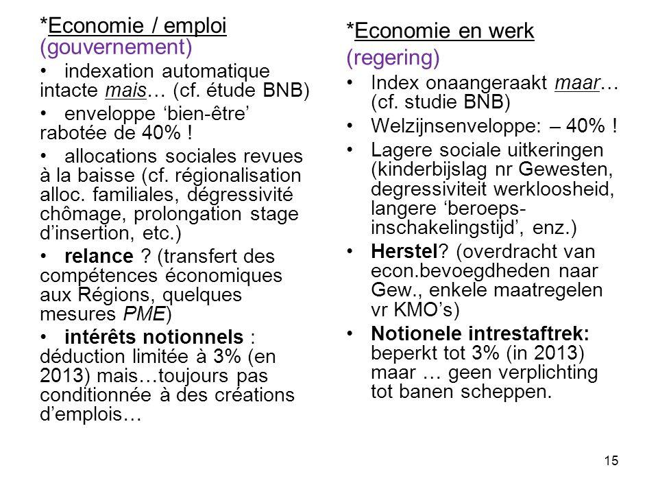 *Economie / emploi (gouvernement) indexation automatique intacte mais… (cf. étude BNB) enveloppe 'bien-être' rabotée de 40% ! allocations sociales rev