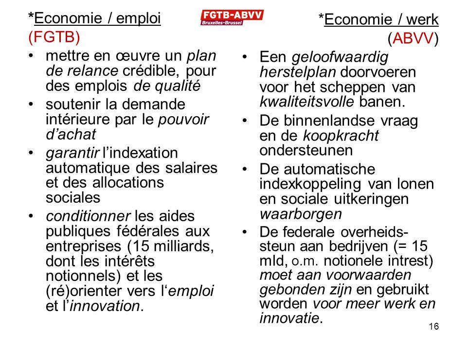 *Economie / emploi (FGTB) mettre en œuvre un plan de relance crédible, pour des emplois de qualité soutenir la demande intérieure par le pouvoir d'achat garantir l'indexation automatique des salaires et des allocations sociales conditionner les aides publiques fédérales aux entreprises (15 milliards, dont les intérêts notionnels) et les (ré)orienter vers l'emploi et l'innovation.