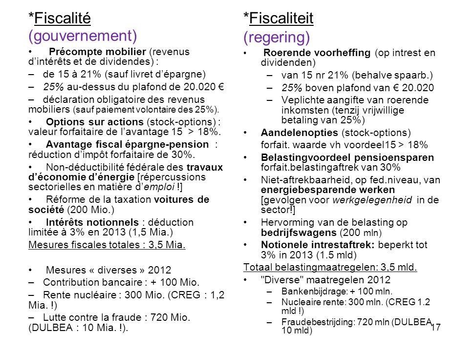 *Fiscalité (gouvernement) Précompte mobilier (revenus d'intérêts et de dividendes) : –de 15 à 21% (sauf livret d'épargne) –25% au-dessus du plafond de 20.020 € –déclaration obligatoire des revenus mobiliers (sauf paiement volontaire des 25%).