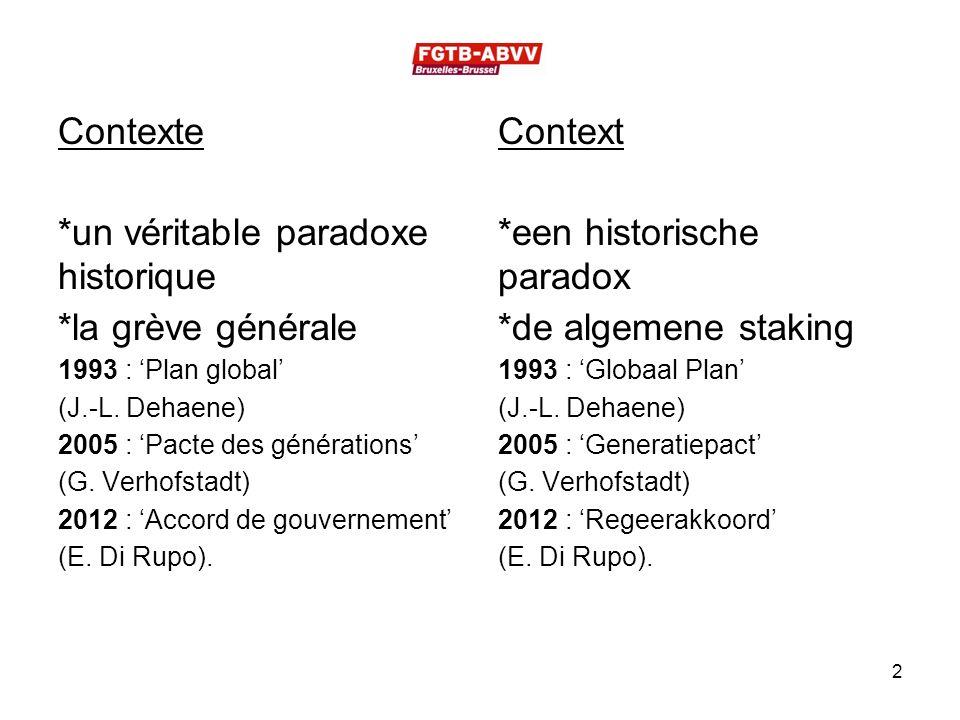 Contexte *un véritable paradoxe historique *la grève générale 1993 : 'Plan global' (J.-L. Dehaene) 2005 : 'Pacte des générations' (G. Verhofstadt) 201