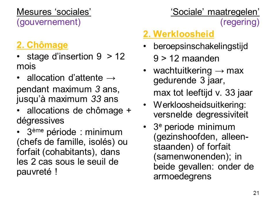 Mesures 'sociales' (gouvernement) 2. Chômage stage d'insertion 9 > 12 mois allocation d'attente → pendant maximum 3 ans, jusqu'à maximum 33 ans alloca