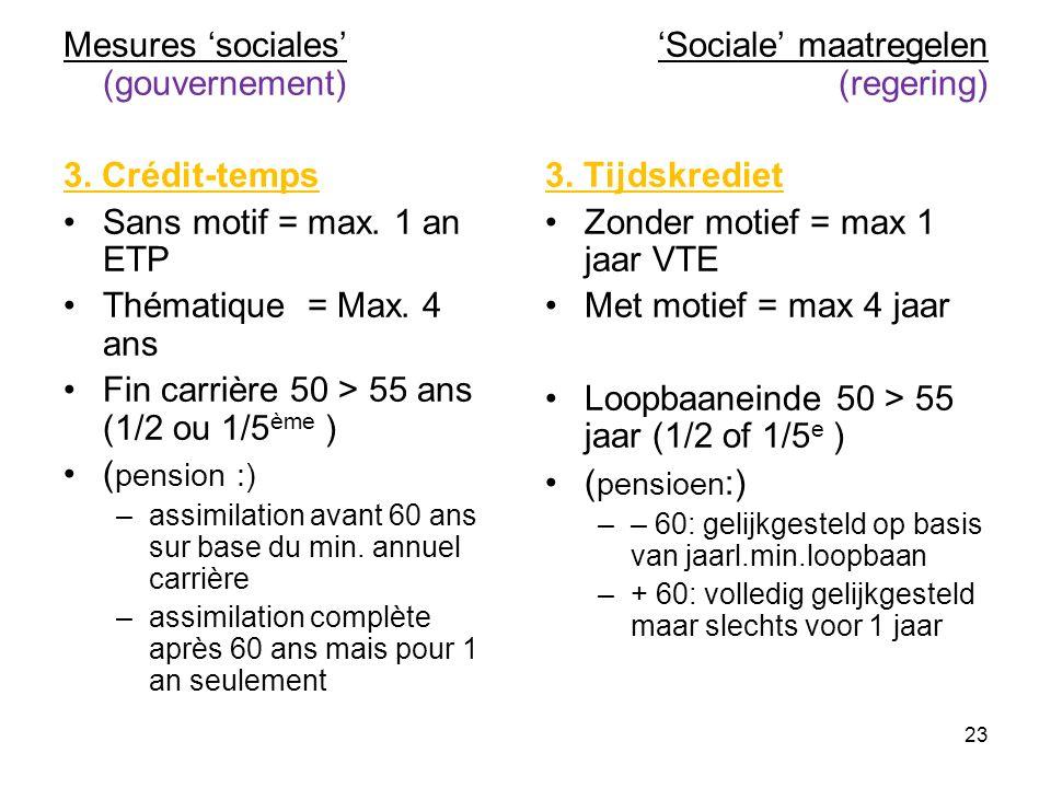 Mesures 'sociales' (gouvernement) 3. Crédit-temps Sans motif = max. 1 an ETP Thématique = Max. 4 ans Fin carrière 50 > 55 ans (1/2 ou 1/5 ème ) ( pens