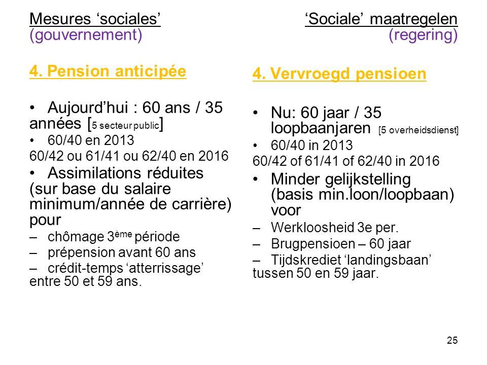 Mesures 'sociales' (gouvernement) 4. Pension anticipée Aujourd'hui : 60 ans / 35 années [ 5 secteur public ] 60/40 en 2013 60/42 ou 61/41 ou 62/40 en