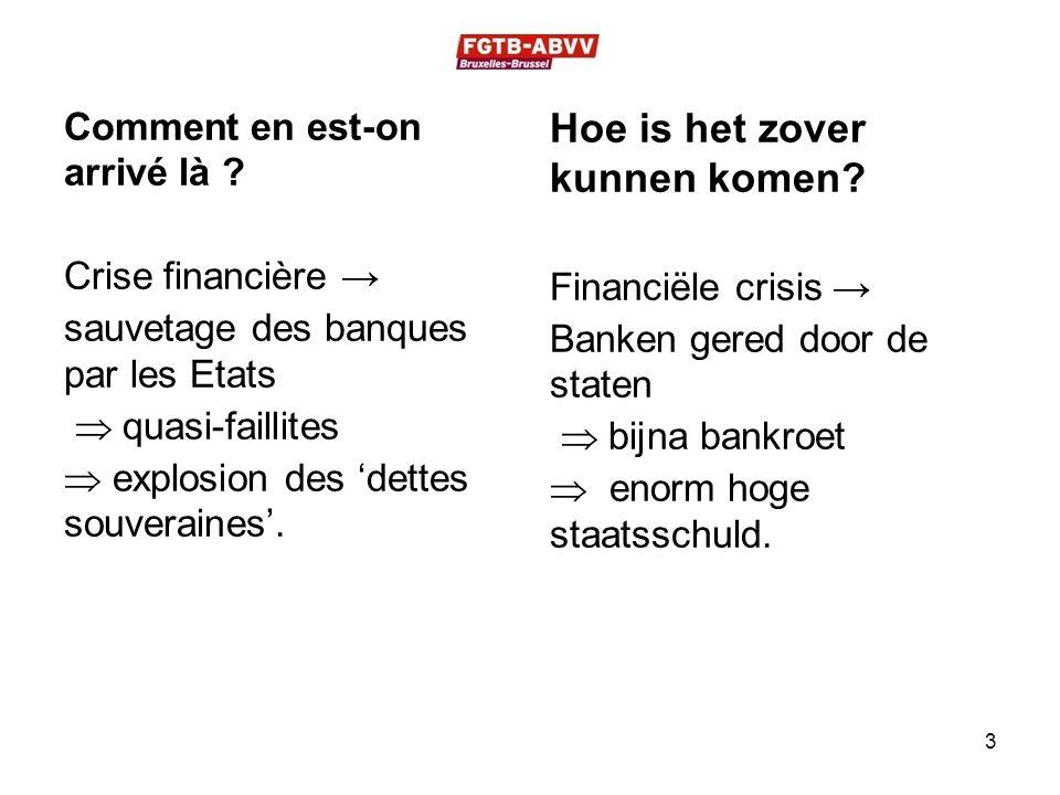 Comment en est-on arrivé là ? Crise financière → sauvetage des banques par les Etats  quasi-faillites  explosion des 'dettes souveraines'. Hoe is he
