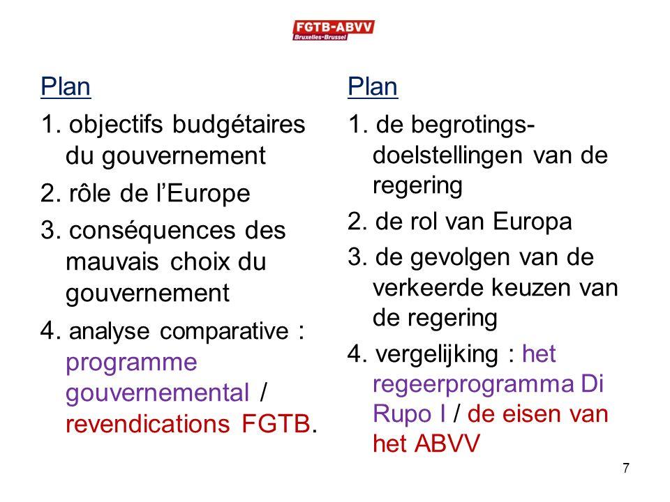 Plan 1. objectifs budgétaires du gouvernement 2. rôle de l'Europe 3.