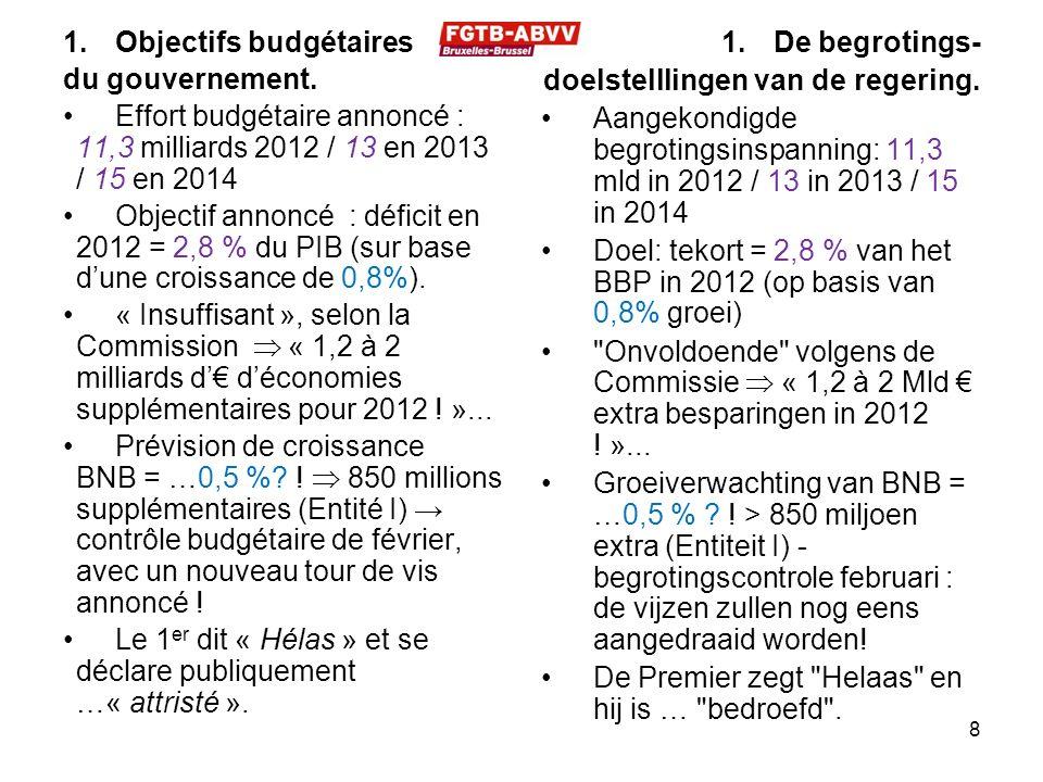 1.Objectifs budgétaires du gouvernement. Effort budgétaire annoncé : 11,3 milliards 2012 / 13 en 2013 / 15 en 2014 Objectif annoncé : déficit en 2012