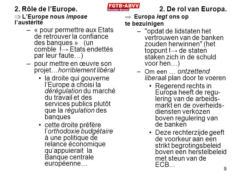 2. Rôle de l'Europe.  L'Europe nous impose l'austérité –« pour permettre aux Etats de retrouver la confiance des banques » (un comble !→ Etats endett