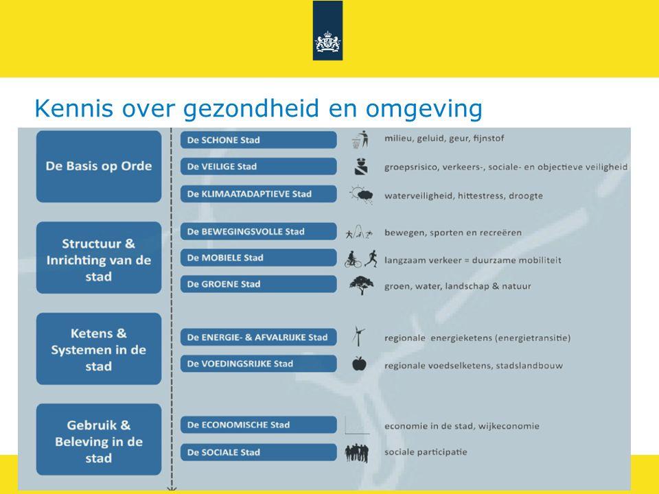 Rijkswaterstaat 7Leefomgeving - thema gezondheid RWS BEDRIJFSINFORMATIE Kennis over gezondheid en omgeving