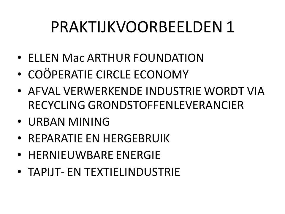 PRAKTIJKVOORBEELDEN 1 ELLEN Mac ARTHUR FOUNDATION COÖPERATIE CIRCLE ECONOMY AFVAL VERWERKENDE INDUSTRIE WORDT VIA RECYCLING GRONDSTOFFENLEVERANCIER URBAN MINING REPARATIE EN HERGEBRUIK HERNIEUWBARE ENERGIE TAPIJT- EN TEXTIELINDUSTRIE