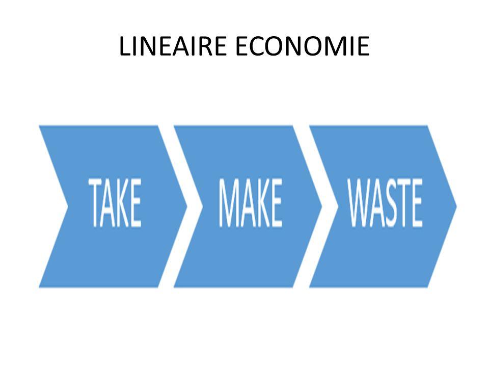 LINEAIRE ECONOMIE