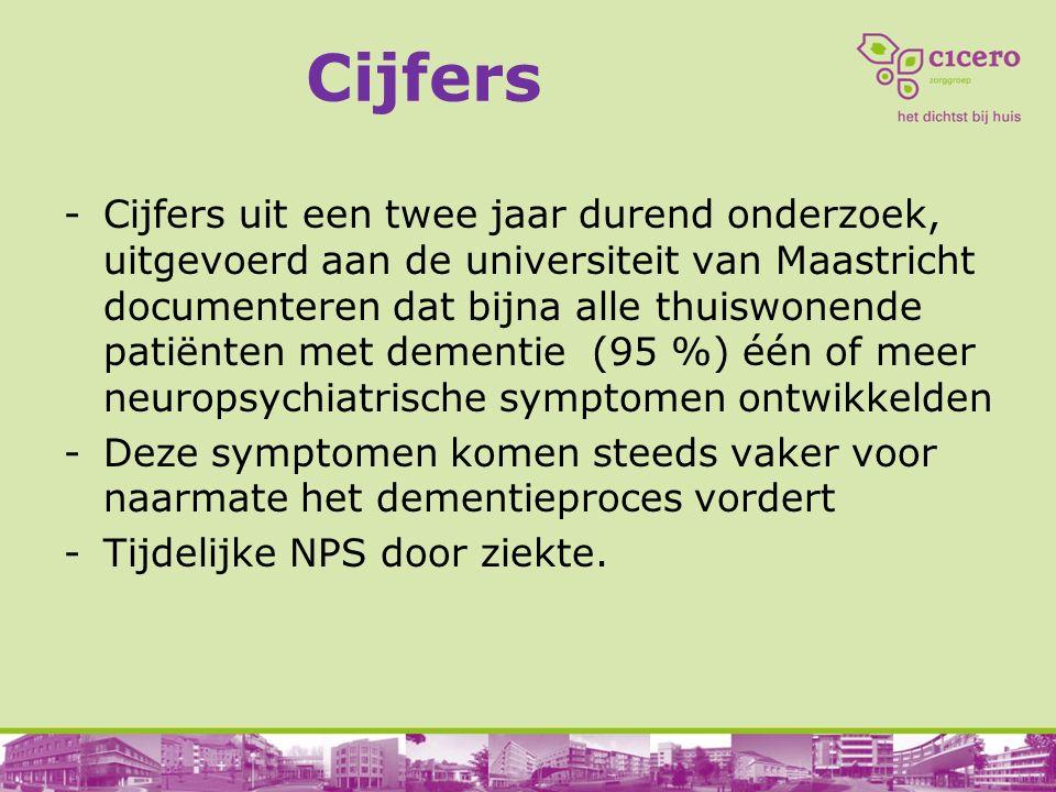 Cijfers -Cijfers uit een twee jaar durend onderzoek, uitgevoerd aan de universiteit van Maastricht documenteren dat bijna alle thuiswonende patiënten