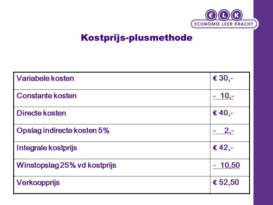 Kostprijs-plusmethode Variabele kosten € 30,- Constante kosten- 10,- Directe kosten € 40,- Opslag indirecte kosten 5%- 2,- Integrale kostprijs € 42,- Winstopslag 25% vd kostprijs- 10,50 Verkoopprijs € 52,50