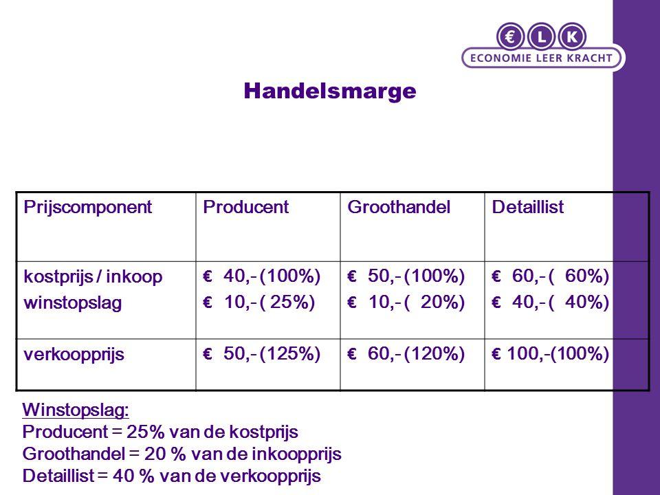 Handelsmarge PrijscomponentProducentGroothandelDetaillist kostprijs / inkoop winstopslag € 40,- (100%) € 10,- ( 25%) € 50,- (100%) € 10,- ( 20%) € 60,- ( 60%) € 40,- ( 40%) verkoopprijs € 50,- (125%) € 60,- (120%) € 100,-(100%) Winstopslag: Producent = 25% van de kostprijs Groothandel = 20 % van de inkoopprijs Detaillist = 40 % van de verkoopprijs