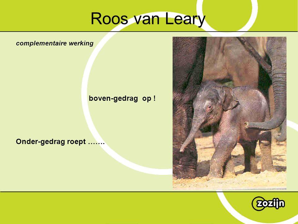 Roos van Leary boven-gedrag op ! complementaire werking Onder-gedrag roept …….