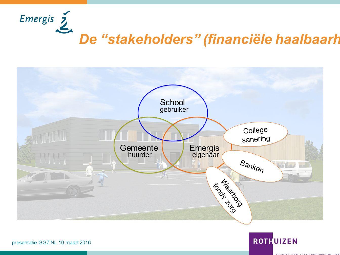 5 EmergisGemeente School eigenaarhuurder gebruiker College sanering Banken Waarborg fonds zorg De stakeholders (financiële haalbaarheid) presentatie GGZ NL 10 maart 2016