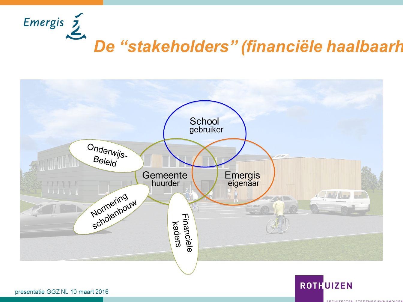 6 EmergisGemeente School eigenaarhuurder gebruiker Onderwijs- Beleid Normering scholenbouw Financiele kaders De stakeholders (financiële haalbaarheid) presentatie GGZ NL 10 maart 2016