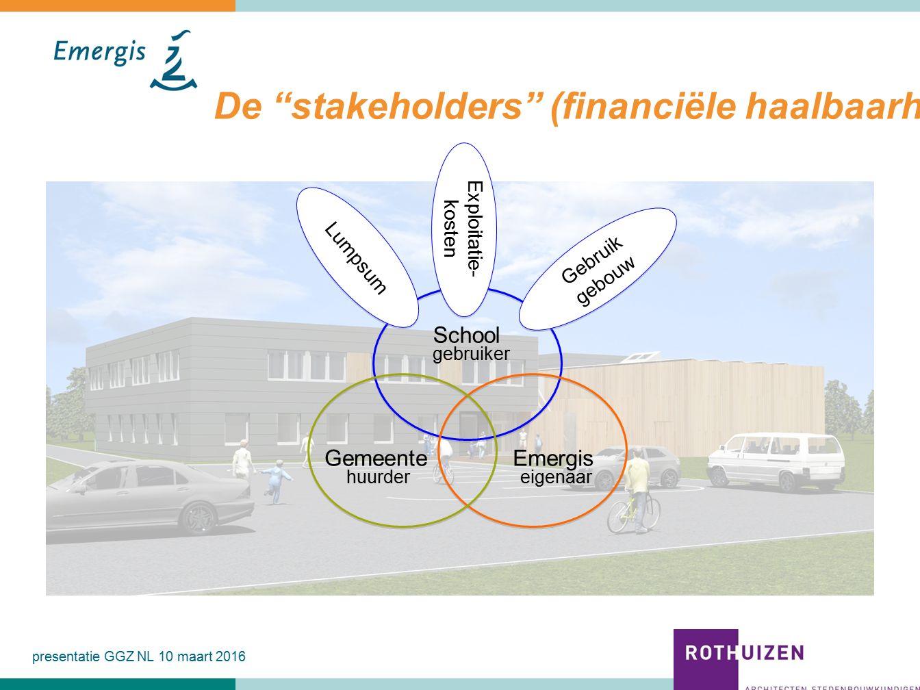 7 EmergisGemeente School eigenaarhuurder gebruiker Lumpsum Exploitatie- kosten Gebruik gebouw De stakeholders (financiële haalbaarheid) presentatie GGZ NL 10 maart 2016