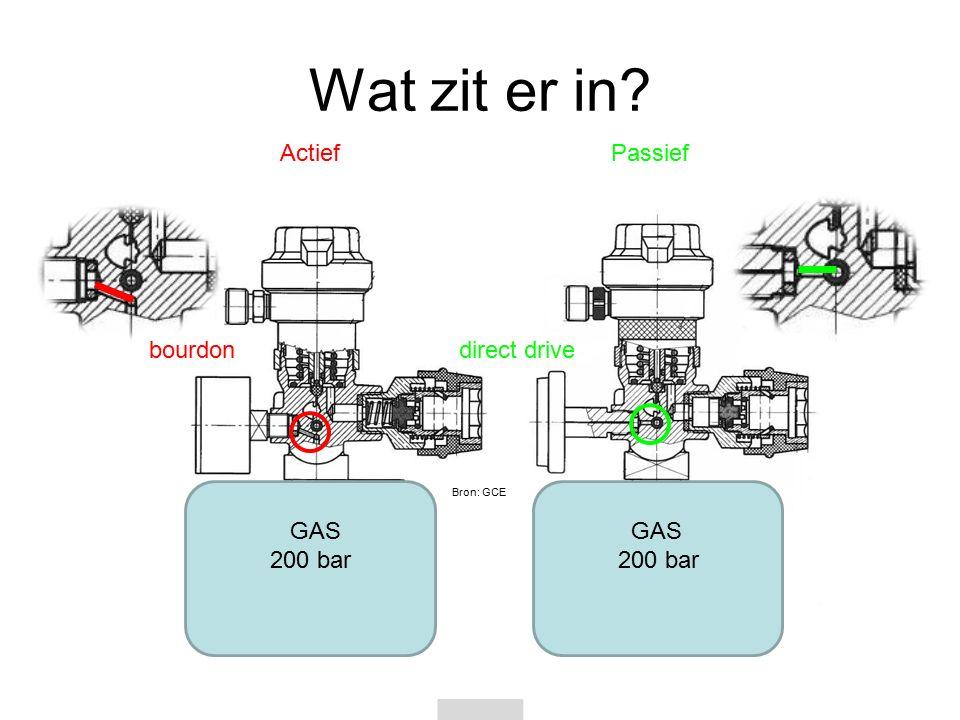 Wat zit er in? bourdondirect drive GAS 200 bar GAS 200 bar Bron: GCE ActiefPassief █████