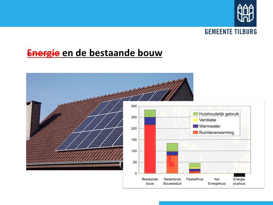 Energiereductie en de bestaande bouw