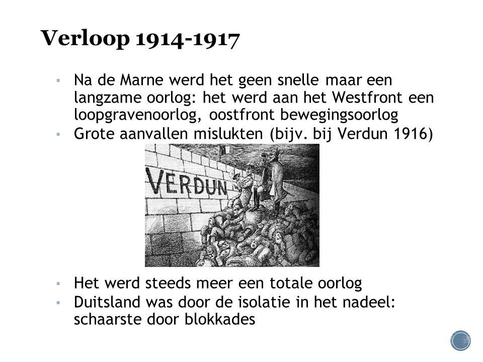 Verloop 1914-1917 ▪ Na de Marne werd het geen snelle maar een langzame oorlog: het werd aan het Westfront een loopgravenoorlog, oostfront bewegingsoor