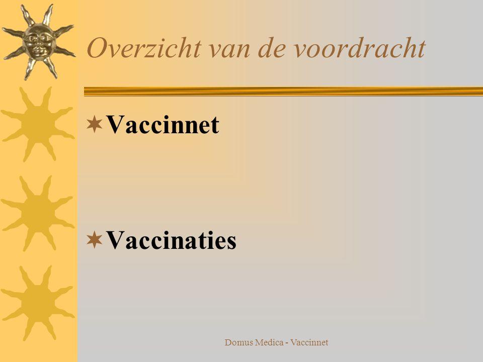 Domus Medica - Vaccinnet Overzicht van de voordracht  Vaccinnet  Vaccinaties