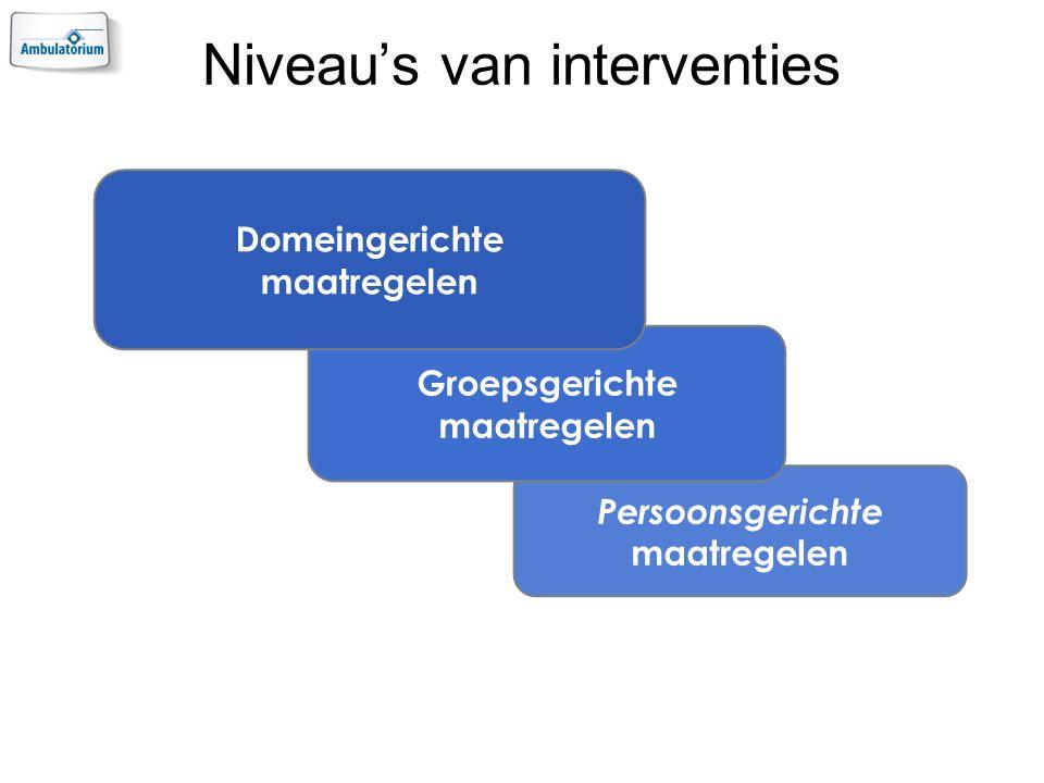 Persoonsgerichte maatregelen Groepsgerichte maatregelen Niveau's van interventies Domeingerichte maatregelen