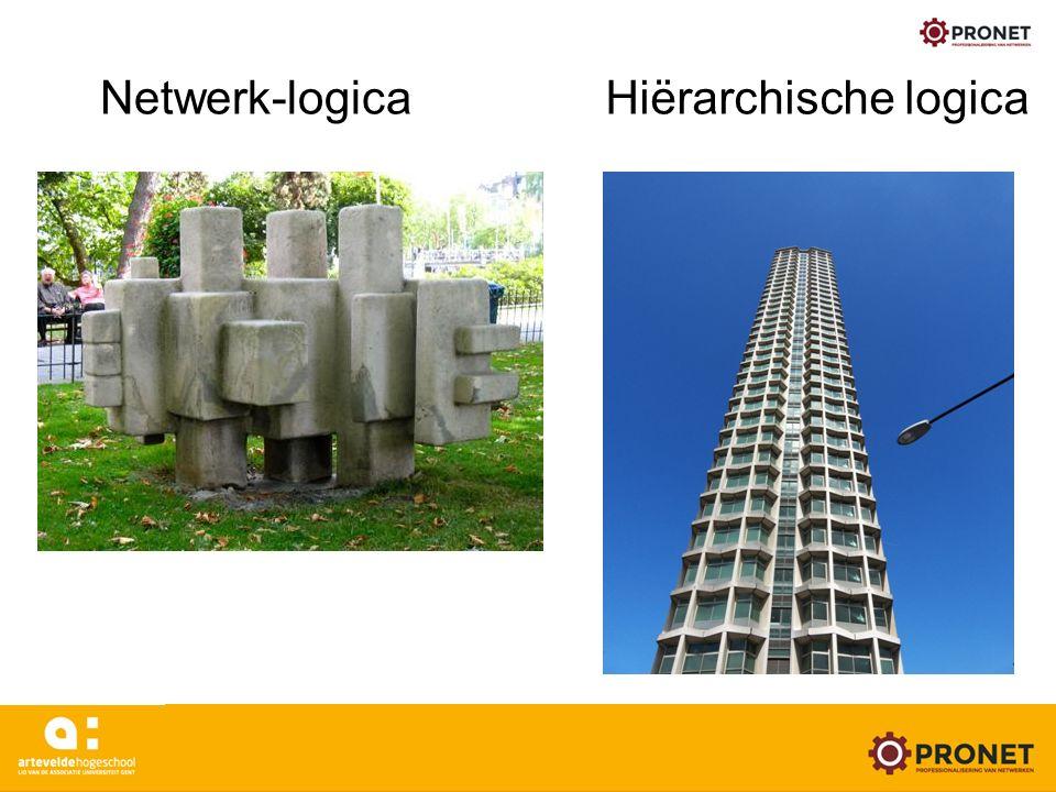 Netwerk-logicaHiërarchische logica