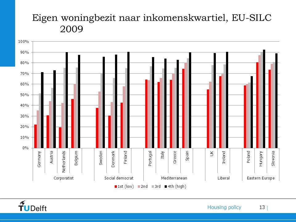 13 Housing policy | Eigen woningbezit naar inkomenskwartiel, EU-SILC 2009