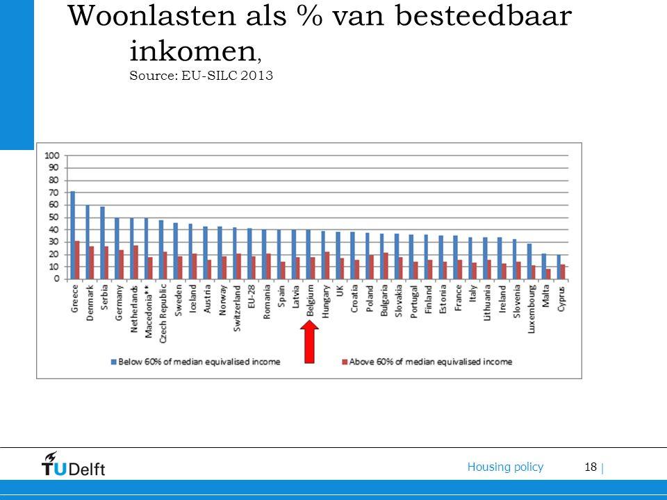 18 Housing policy | Woonlasten als % van besteedbaar inkomen, Source: EU-SILC 2013