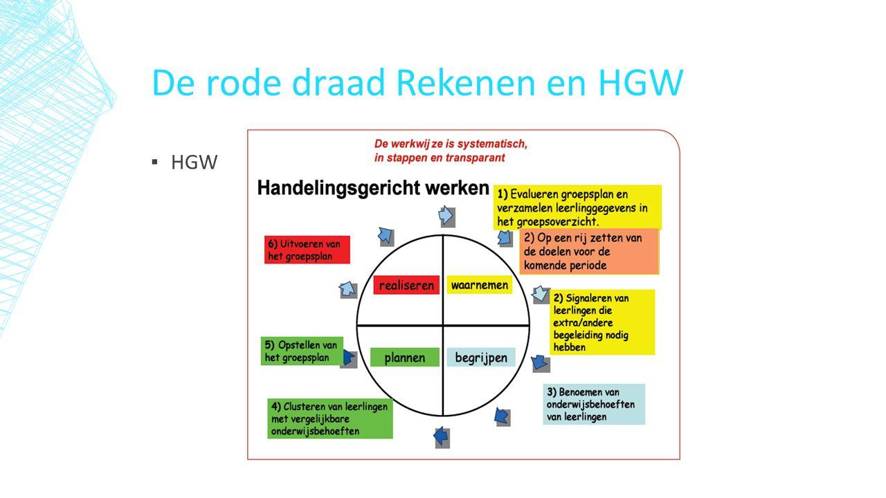 De rode draad Rekenen en HGW ▪ HGW