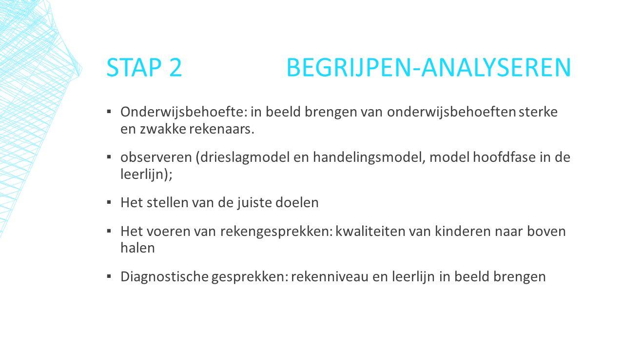STAP 2 BEGRIJPEN-ANALYSEREN ▪ Onderwijsbehoefte: in beeld brengen van onderwijsbehoeften sterke en zwakke rekenaars.