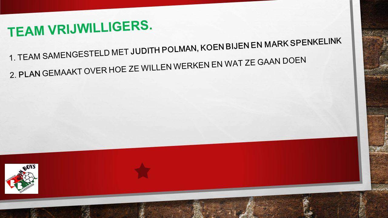 TEAM VRIJWILLIGERS. 1. TEAM SAMENGESTELD MET JUDITH POLMAN, KOEN BIJEN EN MARK SPENKELINK 2.