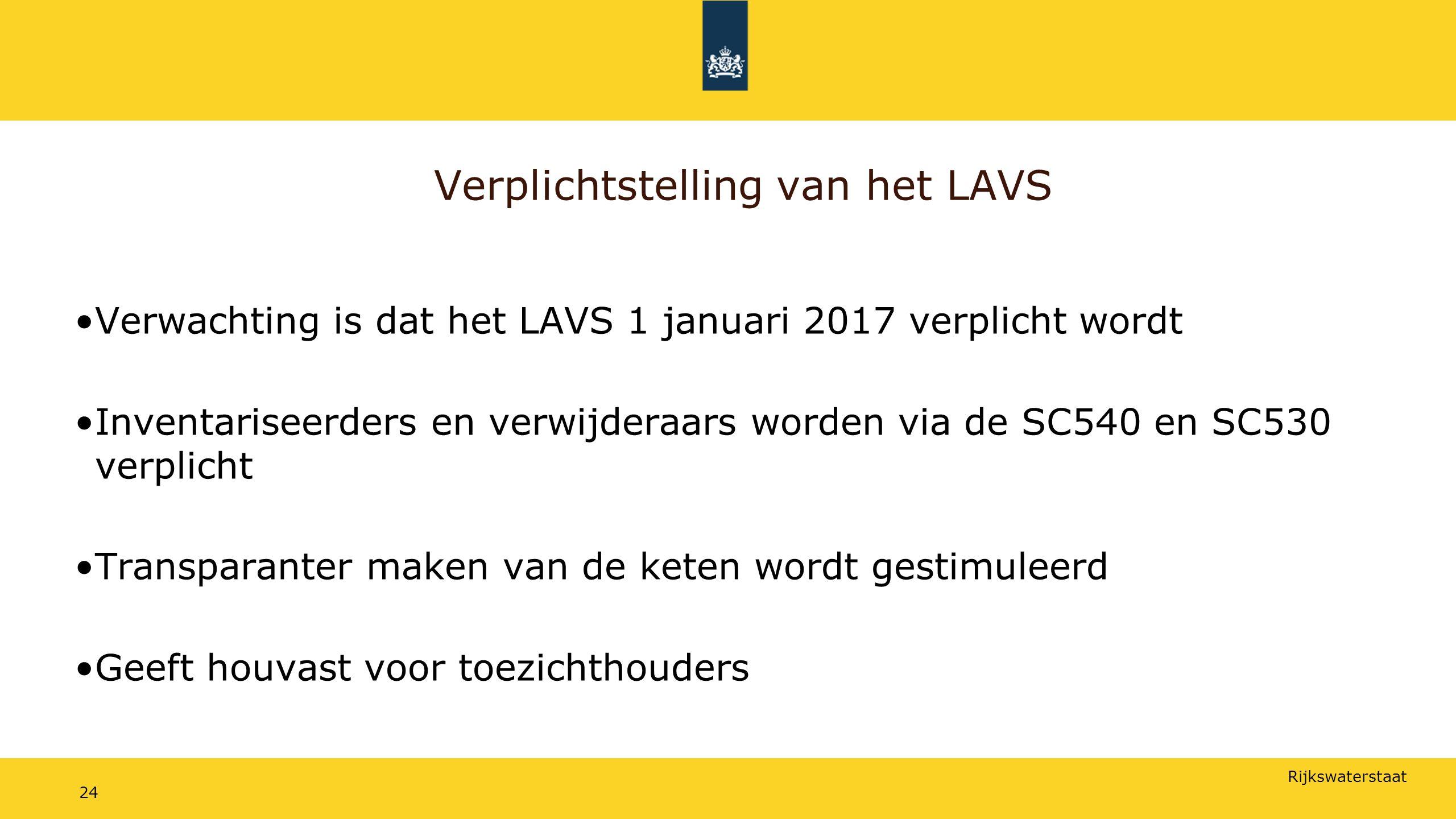 Rijkswaterstaat Verplichtstelling van het LAVS Verwachting is dat het LAVS 1 januari 2017 verplicht wordt Inventariseerders en verwijderaars worden via de SC540 en SC530 verplicht Transparanter maken van de keten wordt gestimuleerd Geeft houvast voor toezichthouders 24