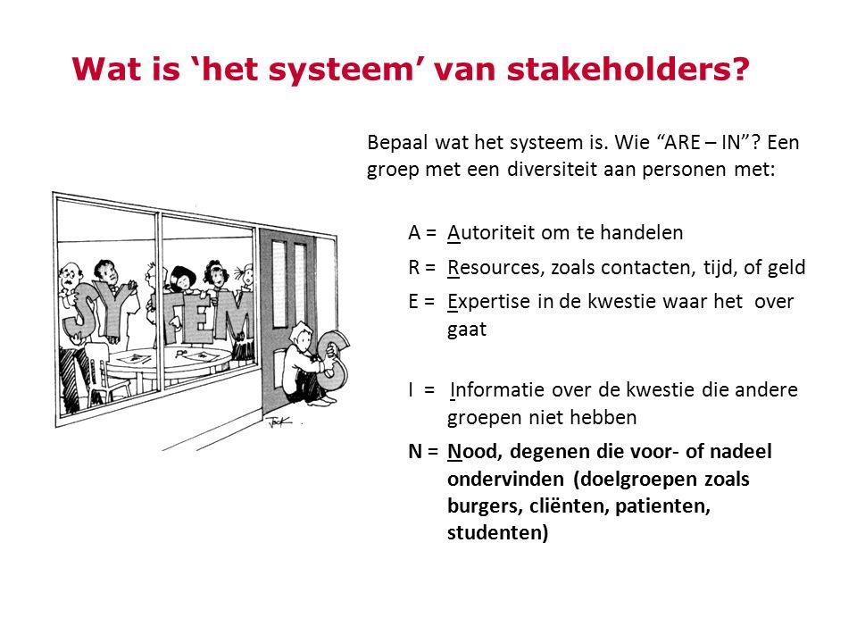 """Wat is 'het systeem' van stakeholders? Bepaal wat het systeem is. Wie """"ARE – IN""""? Een groep met een diversiteit aan personen met: A = Autoriteit om te"""
