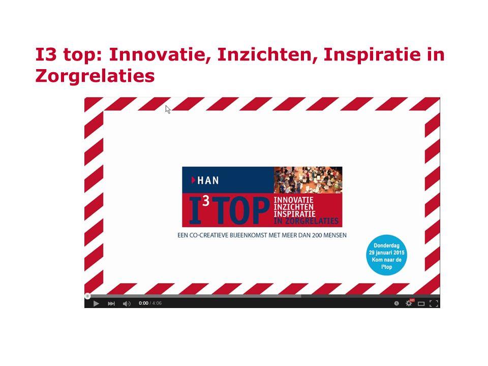 I3 top: Innovatie, Inzichten, Inspiratie in Zorgrelaties