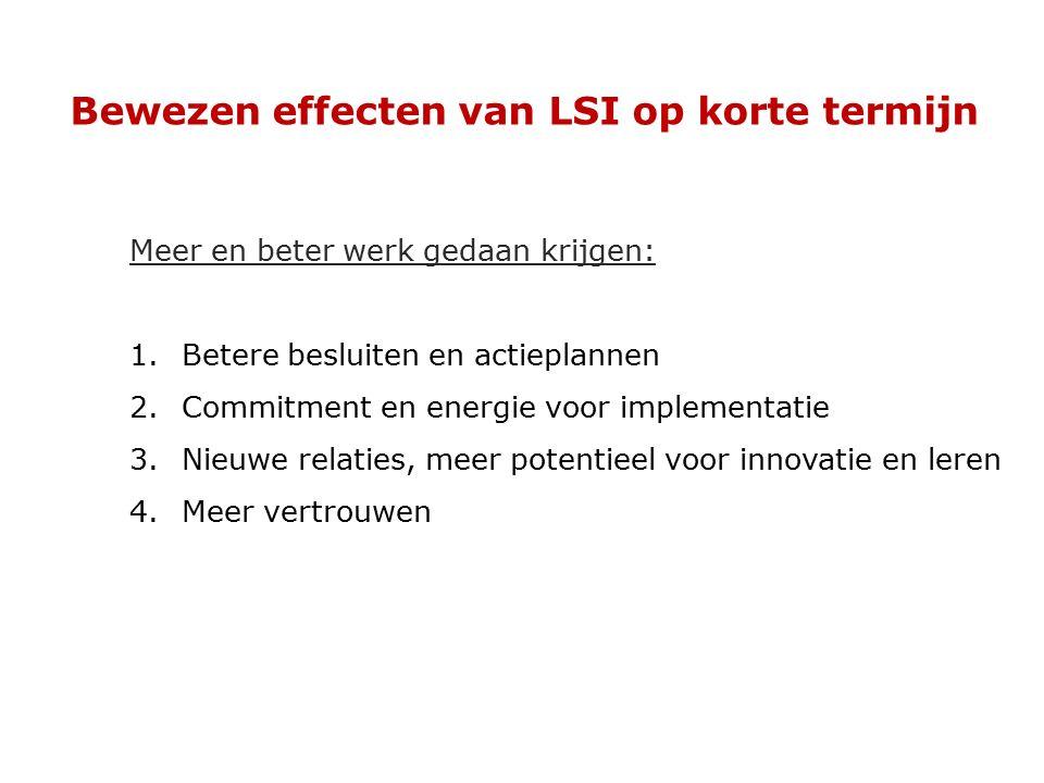 Bewezen effecten van LSI op korte termijn Meer en beter werk gedaan krijgen: 1.Betere besluiten en actieplannen 2.Commitment en energie voor implement