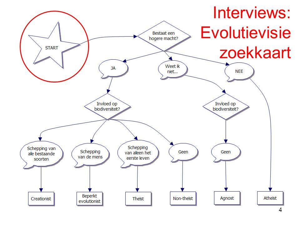 4 Interviews: Evolutievisie zoekkaart